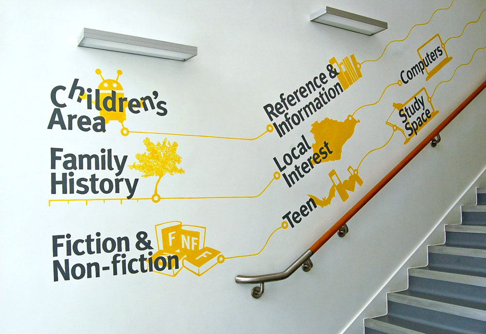 Seaford Library directional signs 2